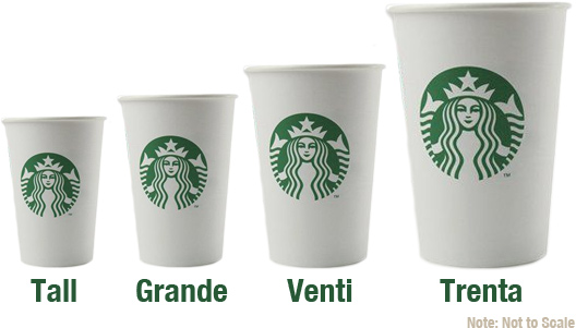 Image Result For How Much Caffeine Is In A Small Cup Of Coffee